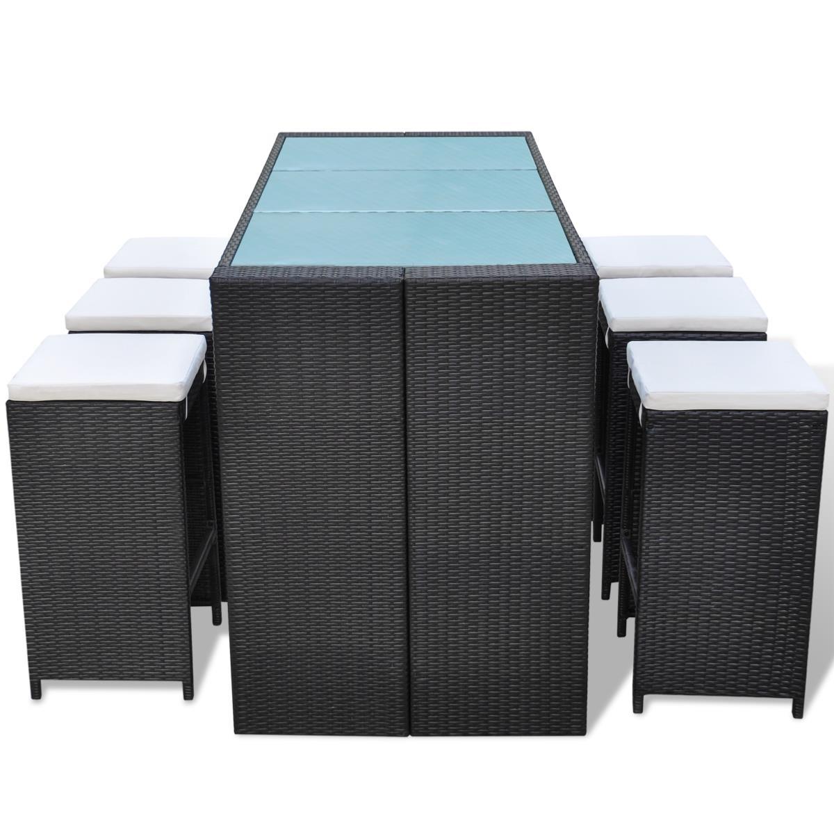Beautiful table haute de jardin resine pictures nettizen for Bar exterieur resine tressee